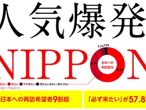 日本にやってきた外国人旅行者の国別ランキング! 1位韓国人! 2位台湾人! 3位中国人!